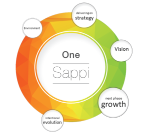 Logo Sappi 02